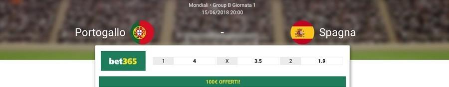 Data Portogallo Spagna Mondiali