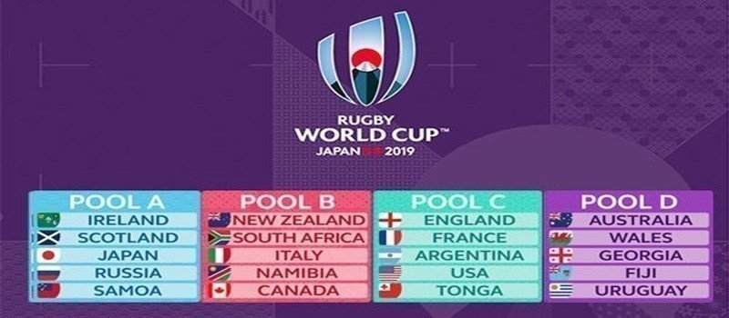 rugby world cup 2019 - groups